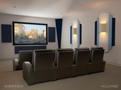 home theater acoustic design. What Makes Your Home Theater a Total Experience  Room Acoustics